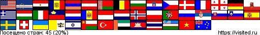 flagmap.php?visited=USCVEGADAMATBYBEBGHR