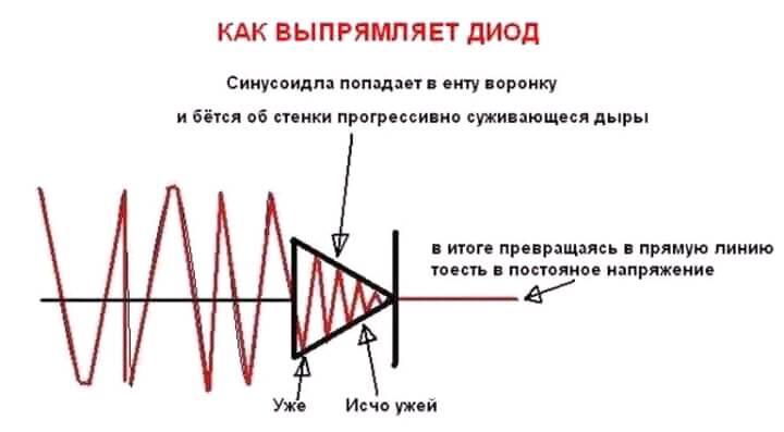 диод.jpg